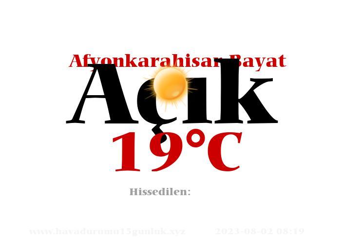 Hava Durumu Afyonkarahisar Bayat