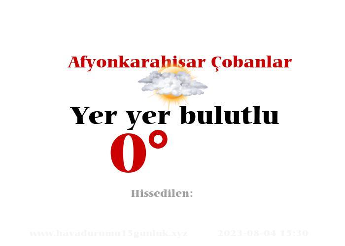 afyonkarahisar-cobanlar hava durumu