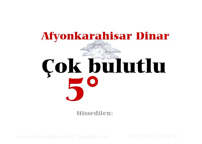 afyonkarahisar-dinar hava durumu