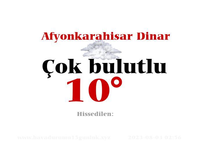 Afyonkarahisar Dinar Hava Durumu