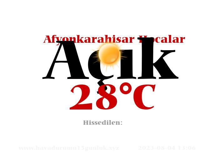 Hava Durumu Afyonkarahisar Hocalar