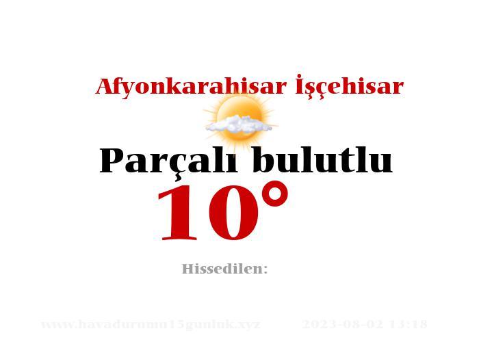 afyonkarahisar-iscehisar hava durumu