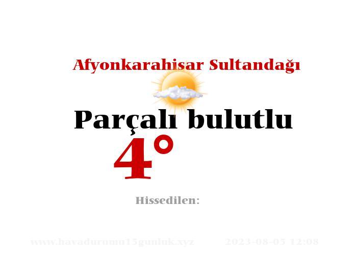 Afyonkarahisar Sultandağı Hava Durumu