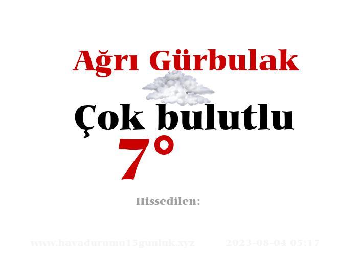 agri-gurbulak hava durumu