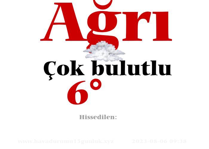 agri hava durumu