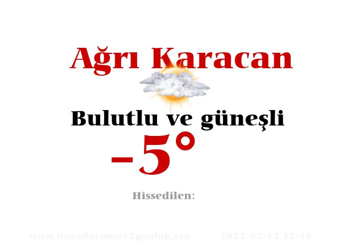Ağrı Karacan Hava Durumu