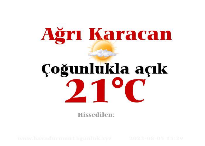 Hava Durumu Ağrı Karacan