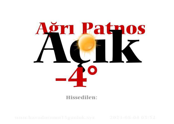 Ağrı Patnos Hava Durumu