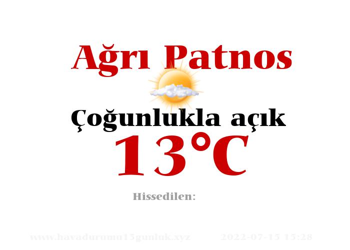 Hava Durumu Ağrı Patnos