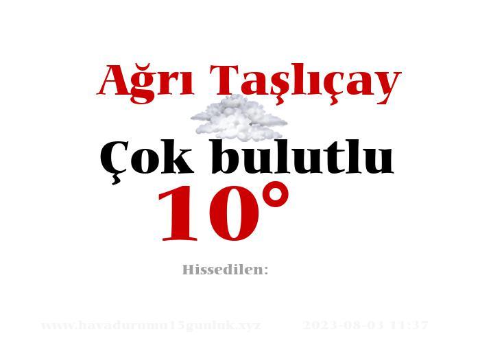 agri-taslicay hava durumu