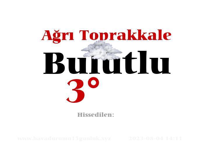agri-toprakkale hava durumu