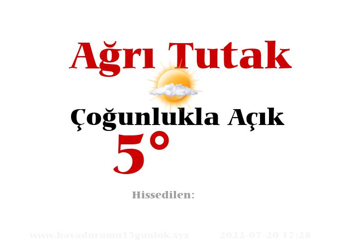 agri-tutak hava durumu