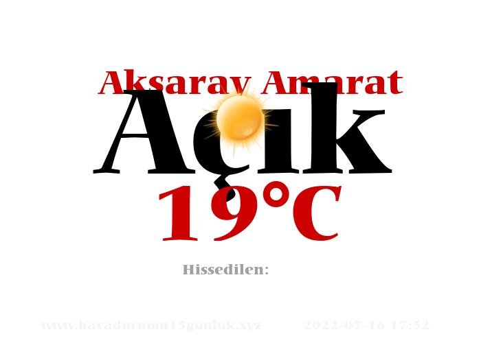 Hava Durumu Aksaray Amarat