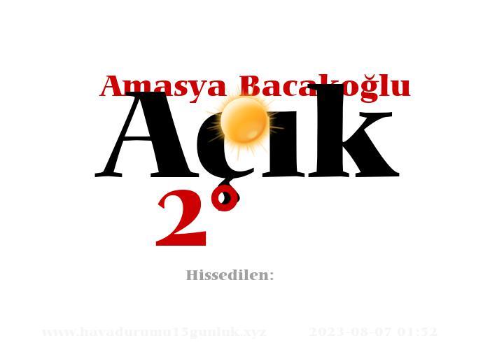 Amasya Bacakoğlu Hava Durumu
