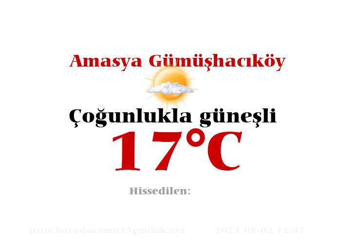 Hava Durumu Amasya Gümüşhacıköy