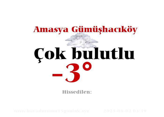 amasya-gumushacikoy hava durumu