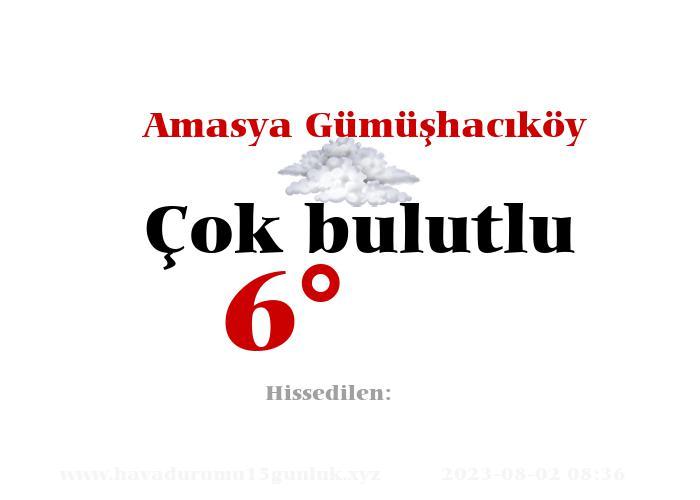Amasya Gümüşhacıköy Hava Durumu