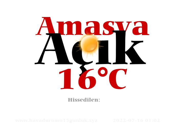 Hava Durumu Amasya
