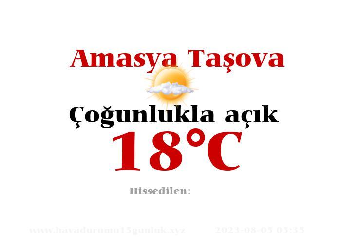 Hava Durumu Amasya Taşova
