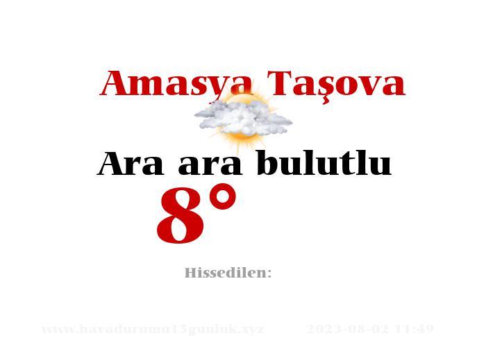 amasya-tasova hava durumu