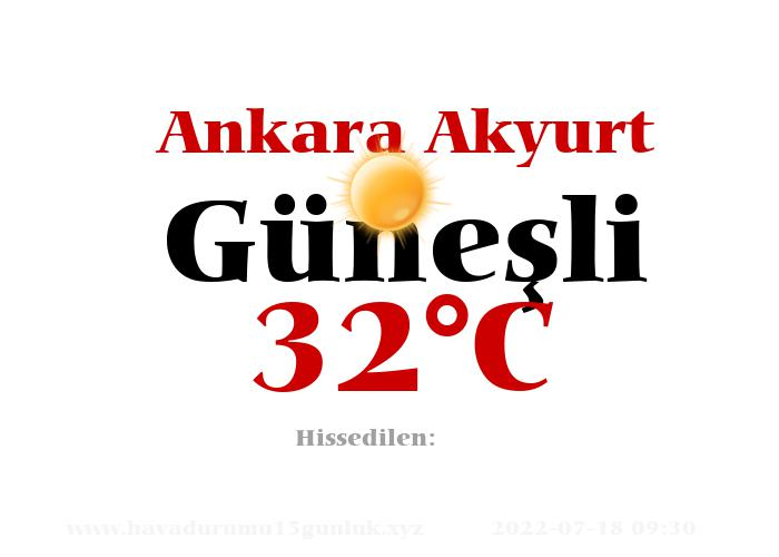 Hava Durumu Ankara Akyurt
