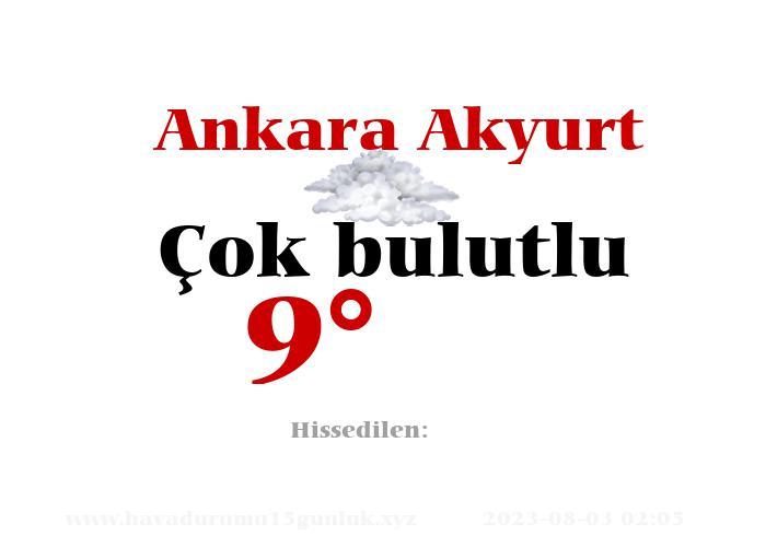 Ankara Akyurt Hava Durumu