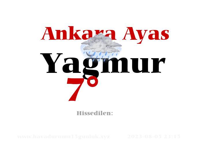 Ankara Ayas Hava Durumu