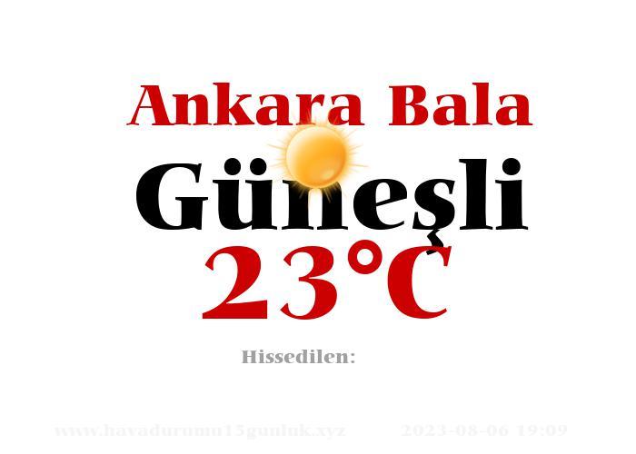 Hava Durumu Ankara Bala