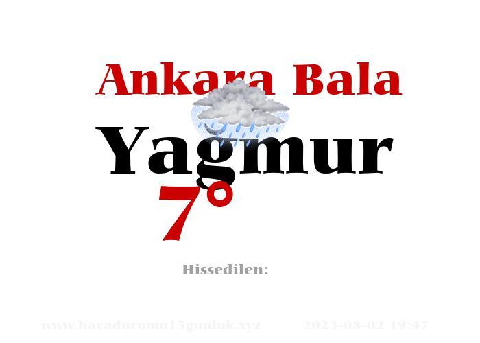 Ankara Bala Hava Durumu