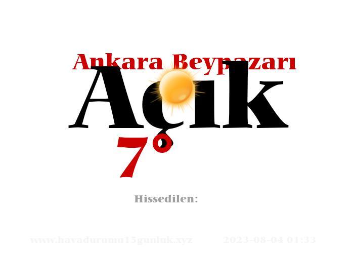 Ankara Beypazarı Hava Durumu