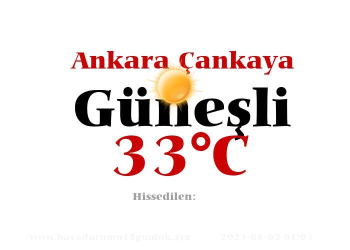 Hava Durumu Ankara Çankaya