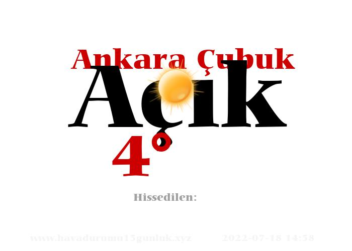 Ankara Çubuk Hava Durumu