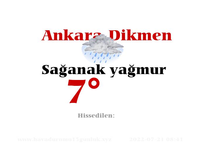 Ankara Dikmen Hava Durumu