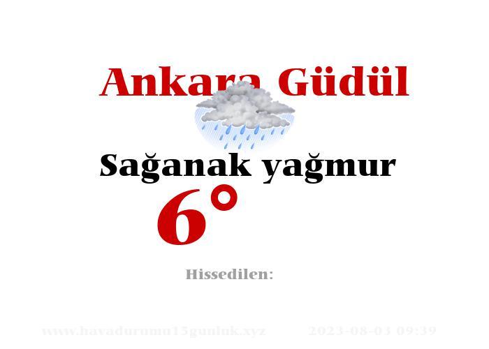 Ankara Güdül Hava Durumu
