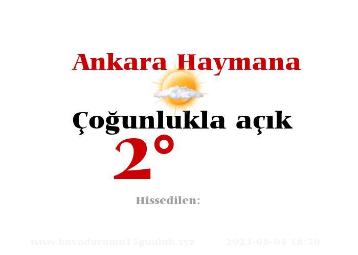 Ankara Haymana Hava Durumu