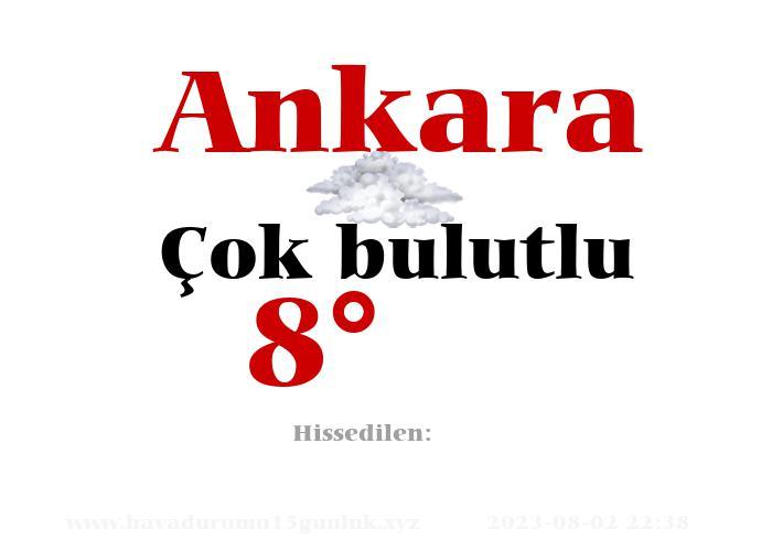 Ankara Hava Durumu