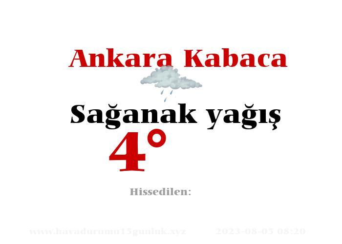 Ankara Kabaca Hava Durumu
