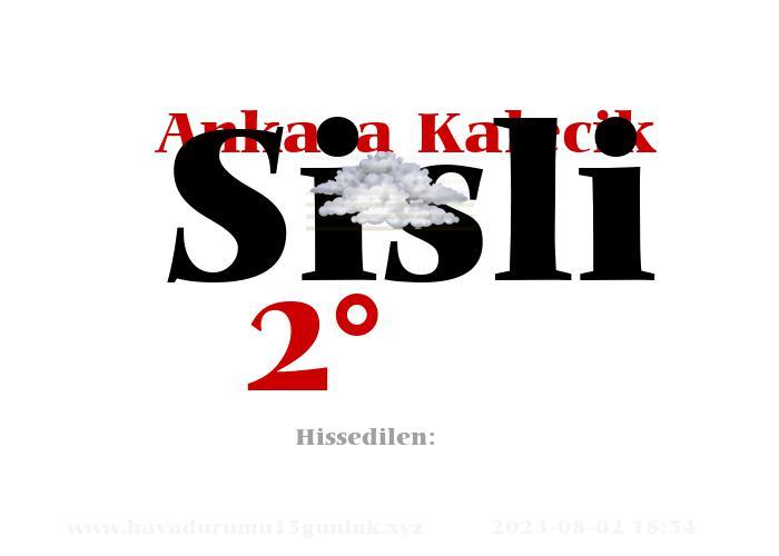 Ankara Kalecik Hava Durumu