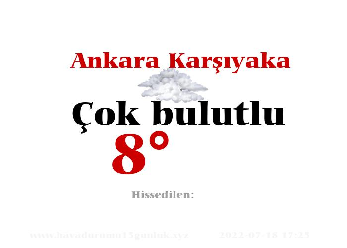 Ankara Karşıyaka Hava Durumu