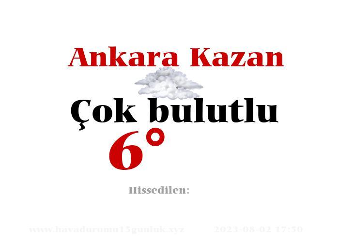 Ankara Kazan Hava Durumu