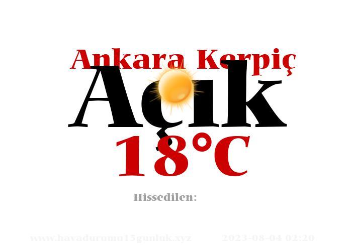 Hava Durumu Ankara Kerpiç