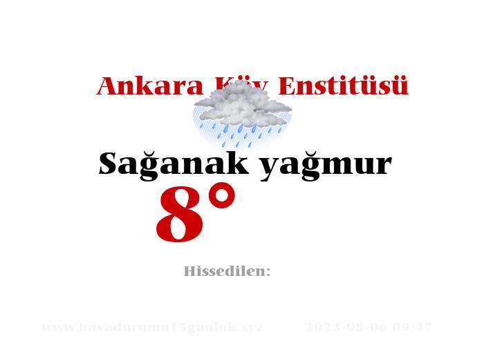 Ankara Köy Enstitüsü Hava Durumu