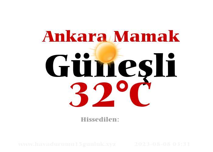 Hava Durumu Ankara Mamak