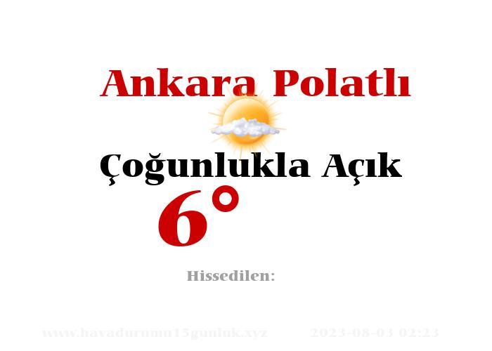 ankara-polatli hava durumu