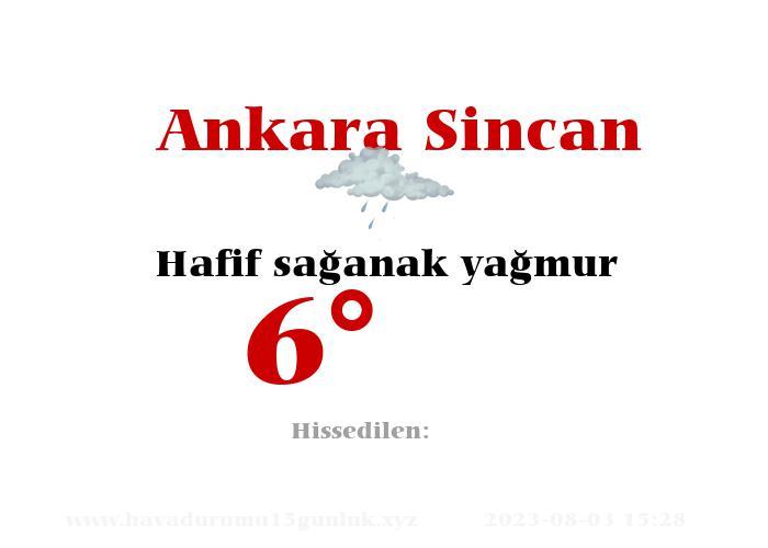 Ankara Sincan Hava Durumu