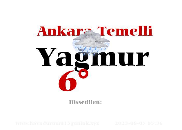 Ankara Temelli Hava Durumu