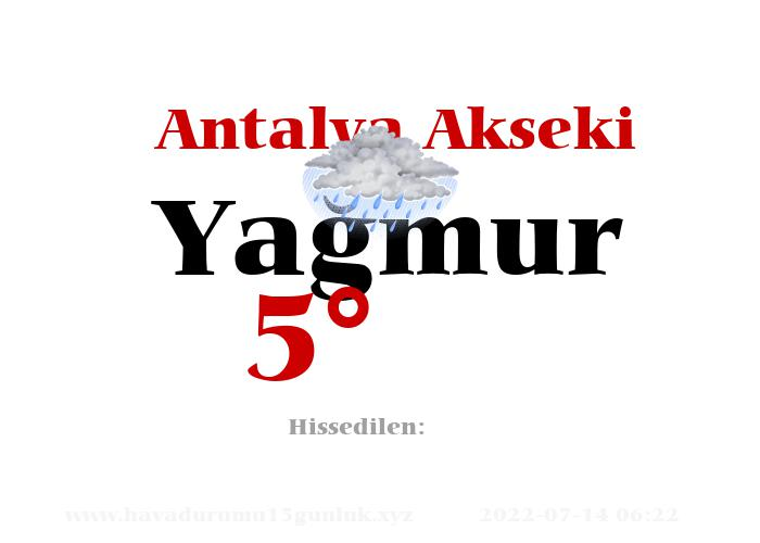 Antalya Akseki Hava Durumu