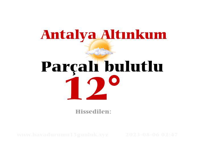 Antalya Altınkum Hava Durumu