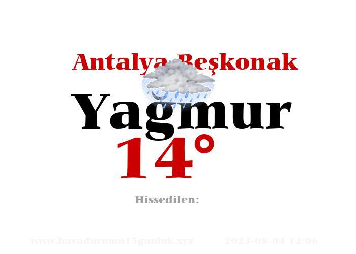 Antalya Beşkonak Hava Durumu
