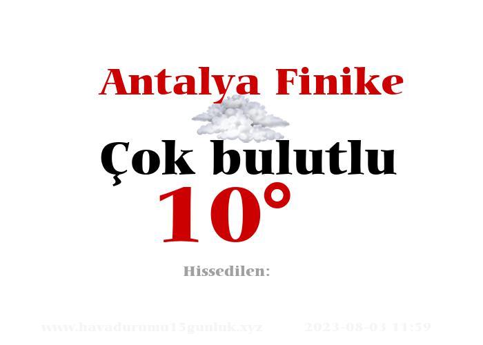 Antalya Finike Hava Durumu